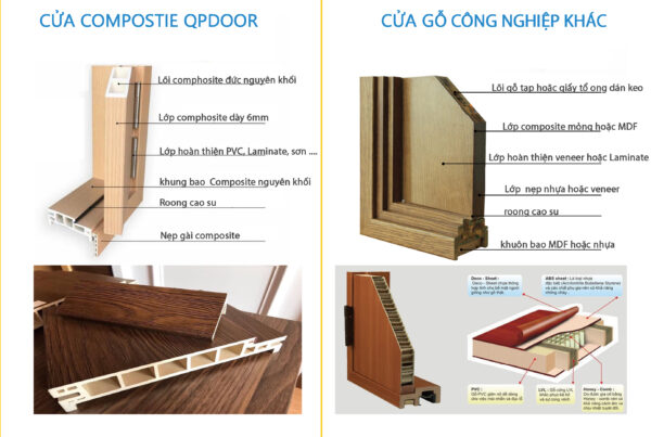 composite door 600x403 - Cửa Composite - R 01